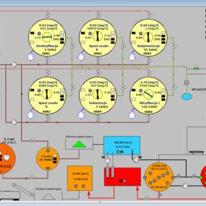 System monitoringu oczyszczalnia w Olecku