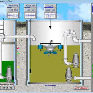 System monitoringu oczyszczalnia w Gąskach
