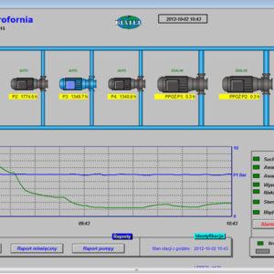 System monitoringu stacja podwyższania ciśnienia Możne
